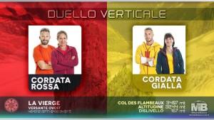 Gianluca Zambrotta con Giovanna Mongilardi cordata gialla