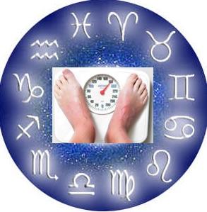 dieta della luna e dei segni zodiacali oroscopo sulla dieta pomeriggio 5